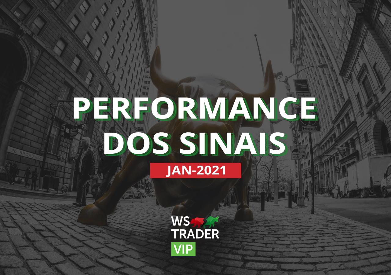 Relatório 01/21: Performance WS Trader VIP