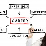 Career Advice for New Grads