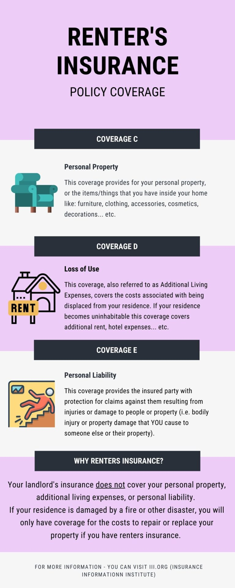 renters insurance policy coverage infographic