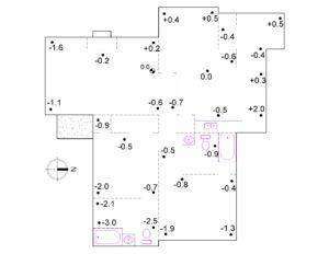 home inspection foundation problems structural evaluation elevation survey