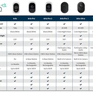 Arlo – Wireless Home Security Camera System | Night vision, Indoor/Outdoor, HD Video, Wall Mount | Includes Cloud Storage & Required Base Station | 1-Camera System (VMS3130)