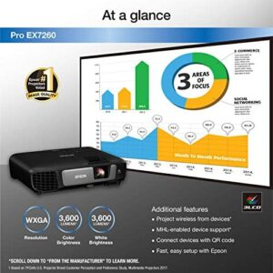 Epson Pro EX7260 WXGA 3,600 lumens color brightness (color light output) 3,600 lumens white brightness (white light output) wireless HDMI MHL 3LCD projector
