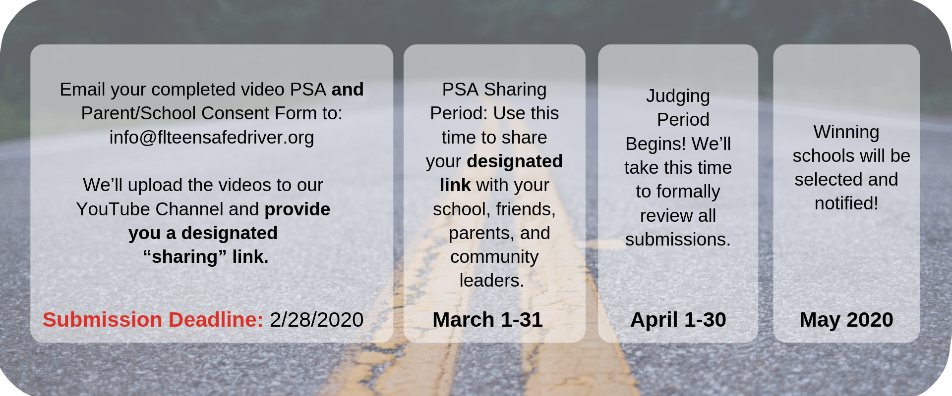 GDL PSA Contest Overview Process Image