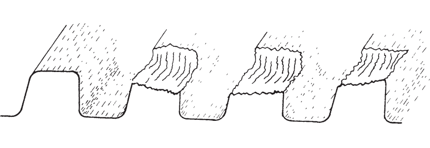 Threads with Grind Marks