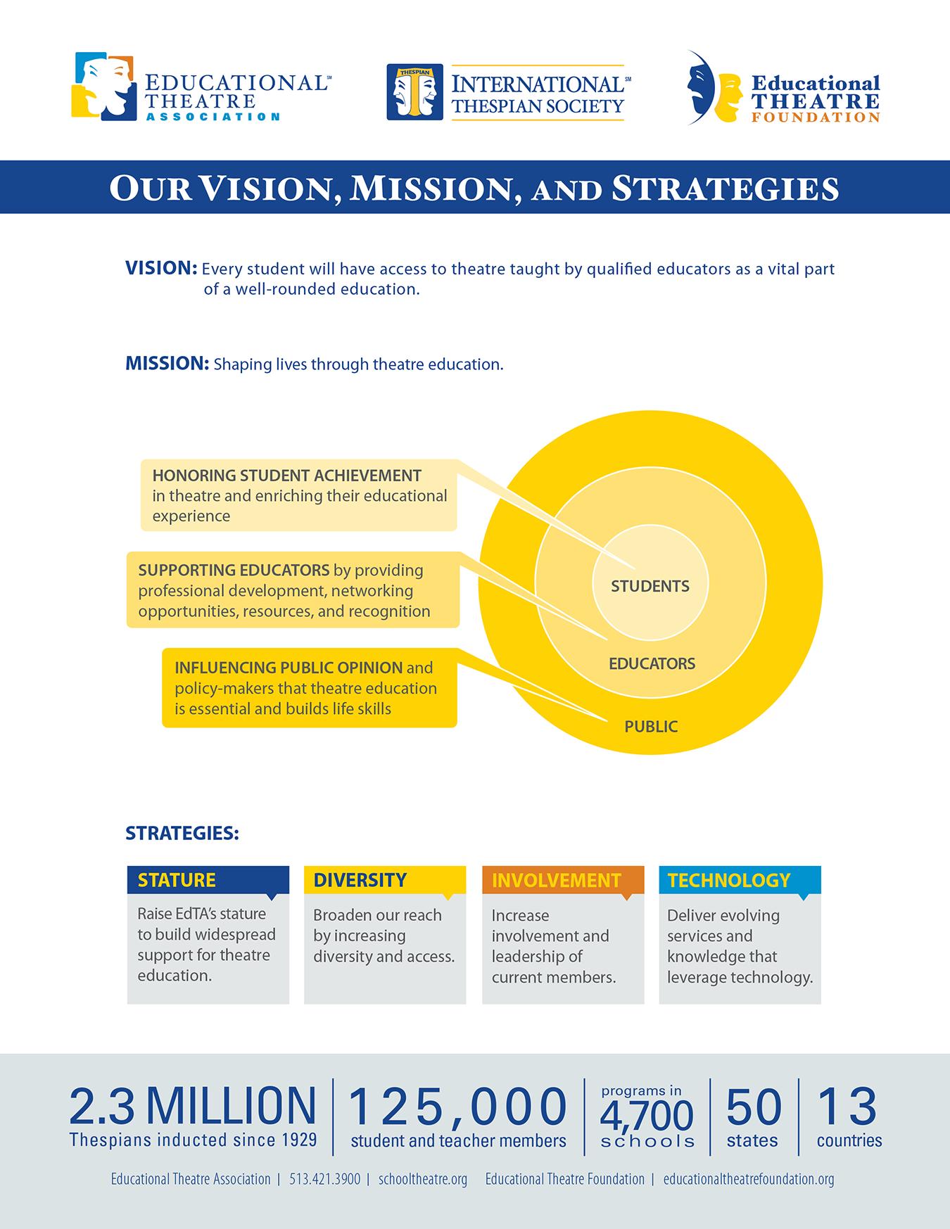 EdTA_MissionStrategies_8_5x11_HandOut