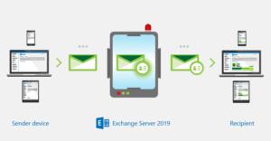 Email Signature Exchange Server 2019
