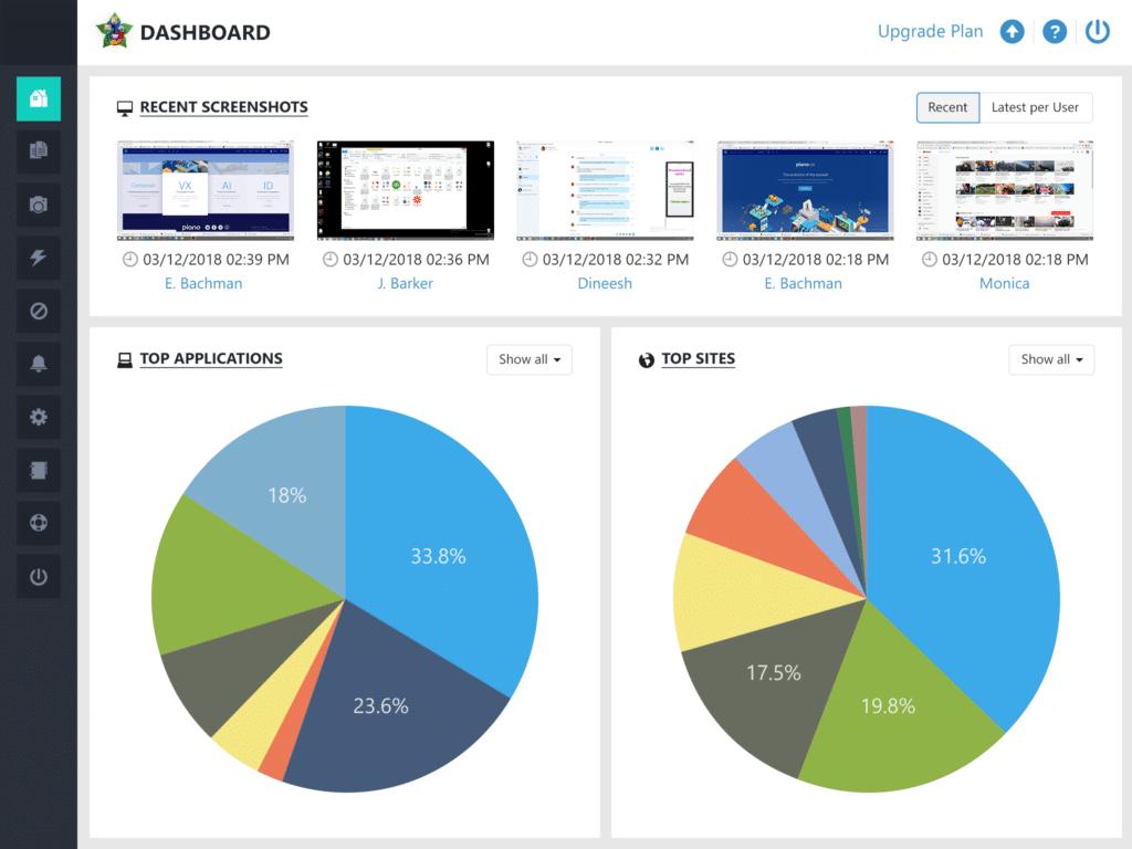 dashboard of an employee monitoring software