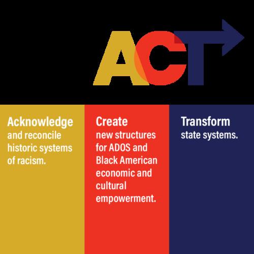 act-slide-1-1