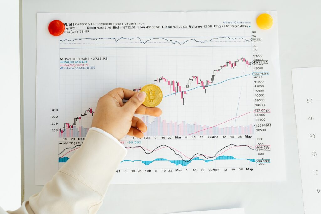 Trading Stock options lets you profit in any market.