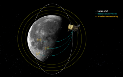 Masten Awarded Contract to Develop Positioning and Navigation Network for the Moon