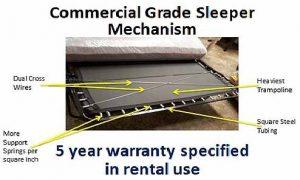Commercial Grade Sofa Sleepers Mechanism