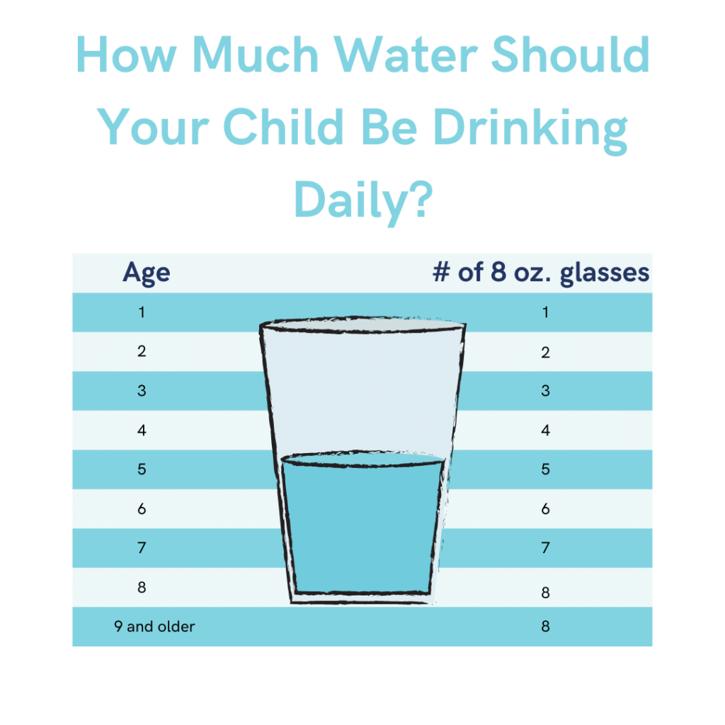 how much water should your child be drinking daily chart