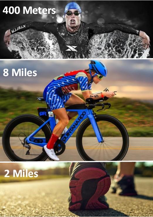 Sprint Tri Distances