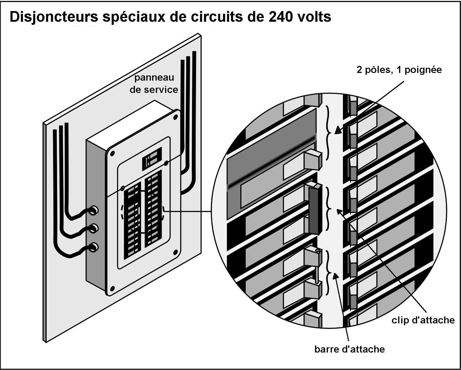 electricite_formation_OACIQ
