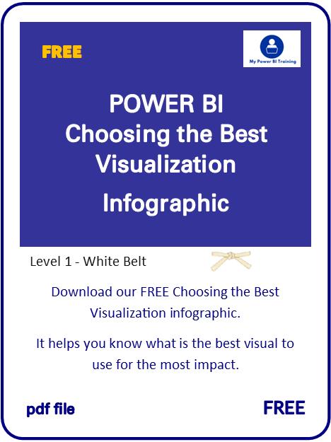 Choosing the Best Visualization