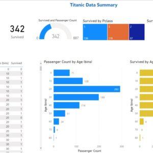 Power BI Lesson Titanic Final