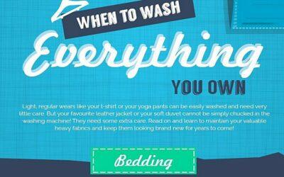 Wash Everything 400x250 - Blog