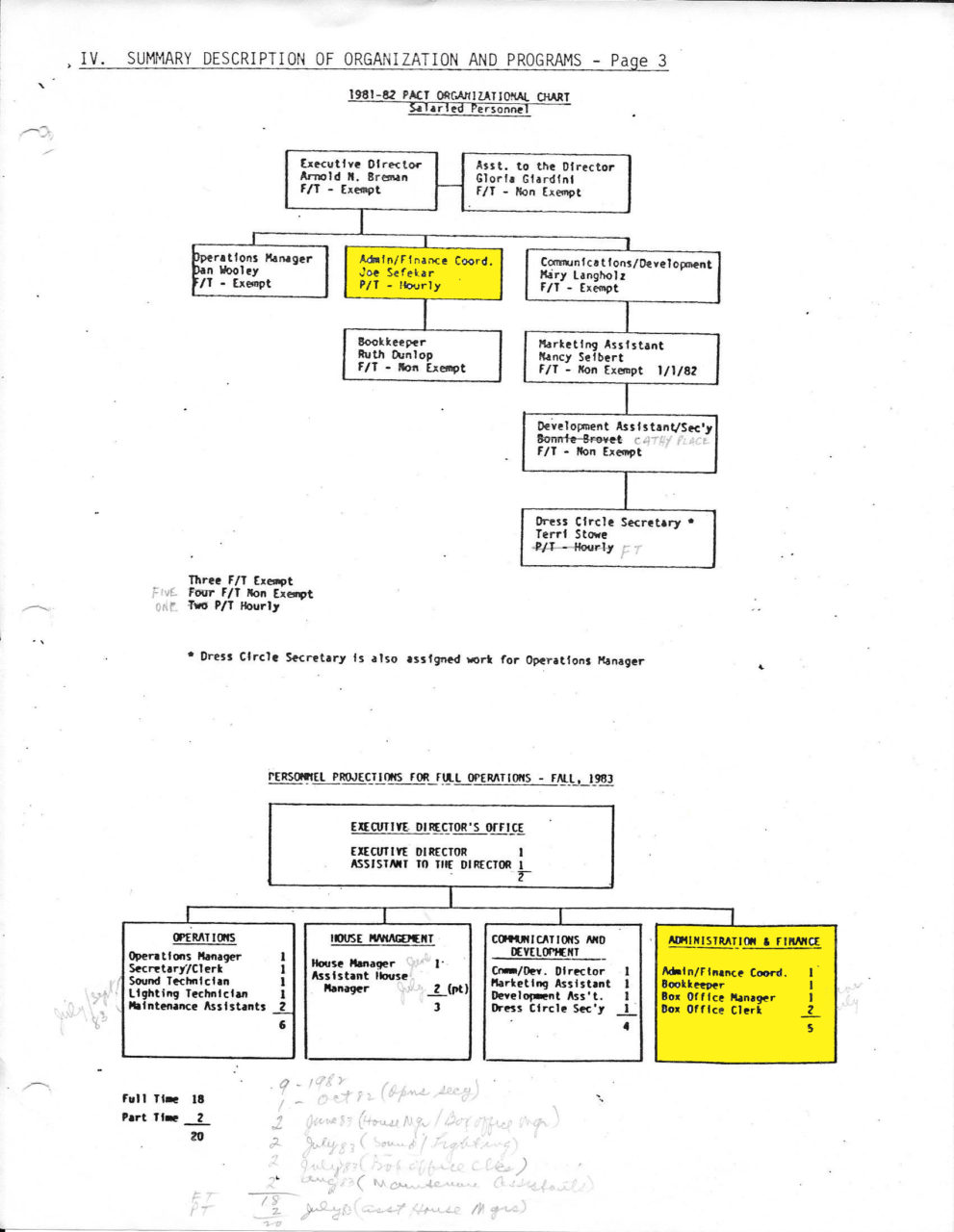 PACT ORGANIZATION AND PROGRAMS 1981-82_edited-1