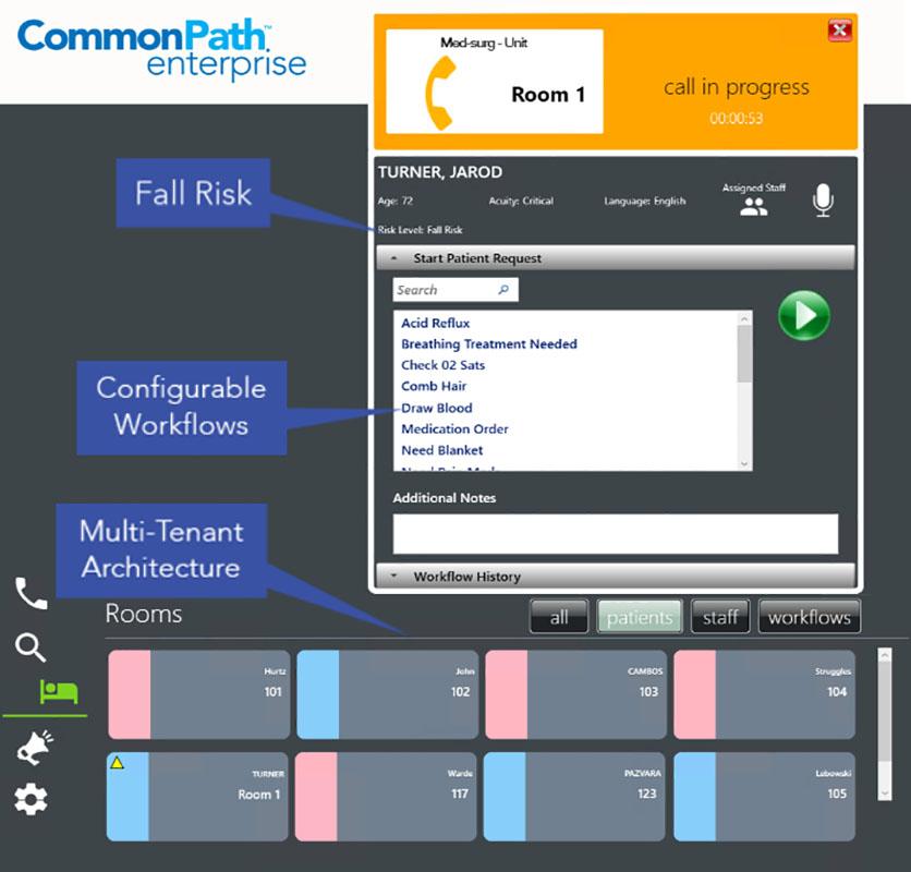 CommonPat Enterprise