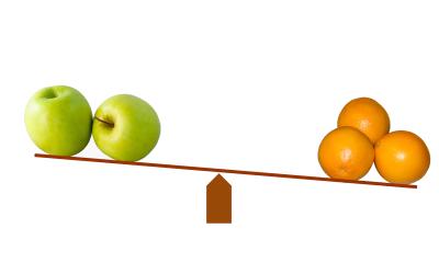 TruVision Health vs. Commercial Diet Plans – The Price Comparison