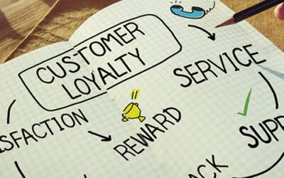 How Proximity Engagement Turbo-charges QSR Loyalty.