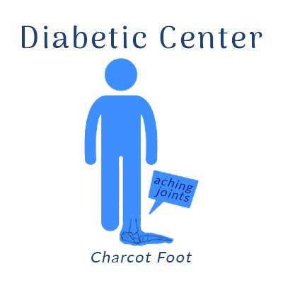 Nobile Shoes Diabetic Center treats charcot foot
