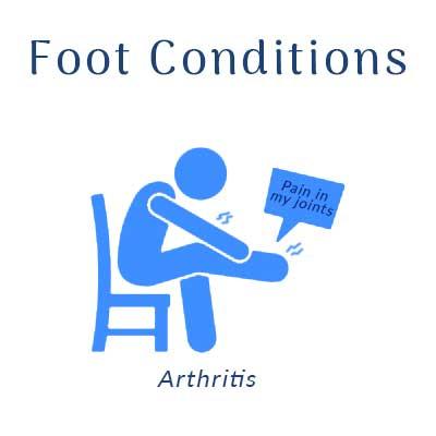 Nobile Shoes treats for Arthritis