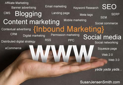 Inbound Marketing Buzzword InfoGraphic