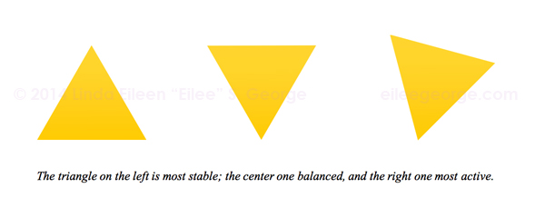 Shape Static vs Dynamic