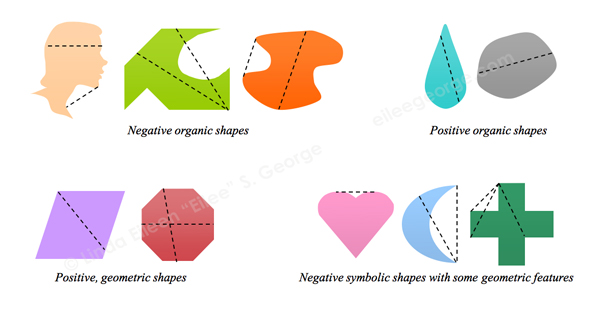 Shape types by eileegeorge.com