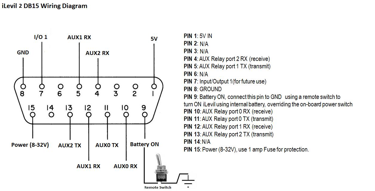 Db9 To Wiring Diagram. Db9 Pinout, Rj45 Pinout Diagram, Db9 ... Db Connector Wiring Diagram on