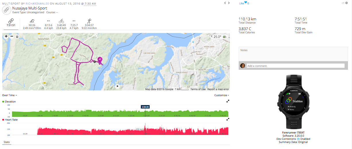 Viewing triathlon data and stats from the Garmin FR735XT on Garmin Connect's website.