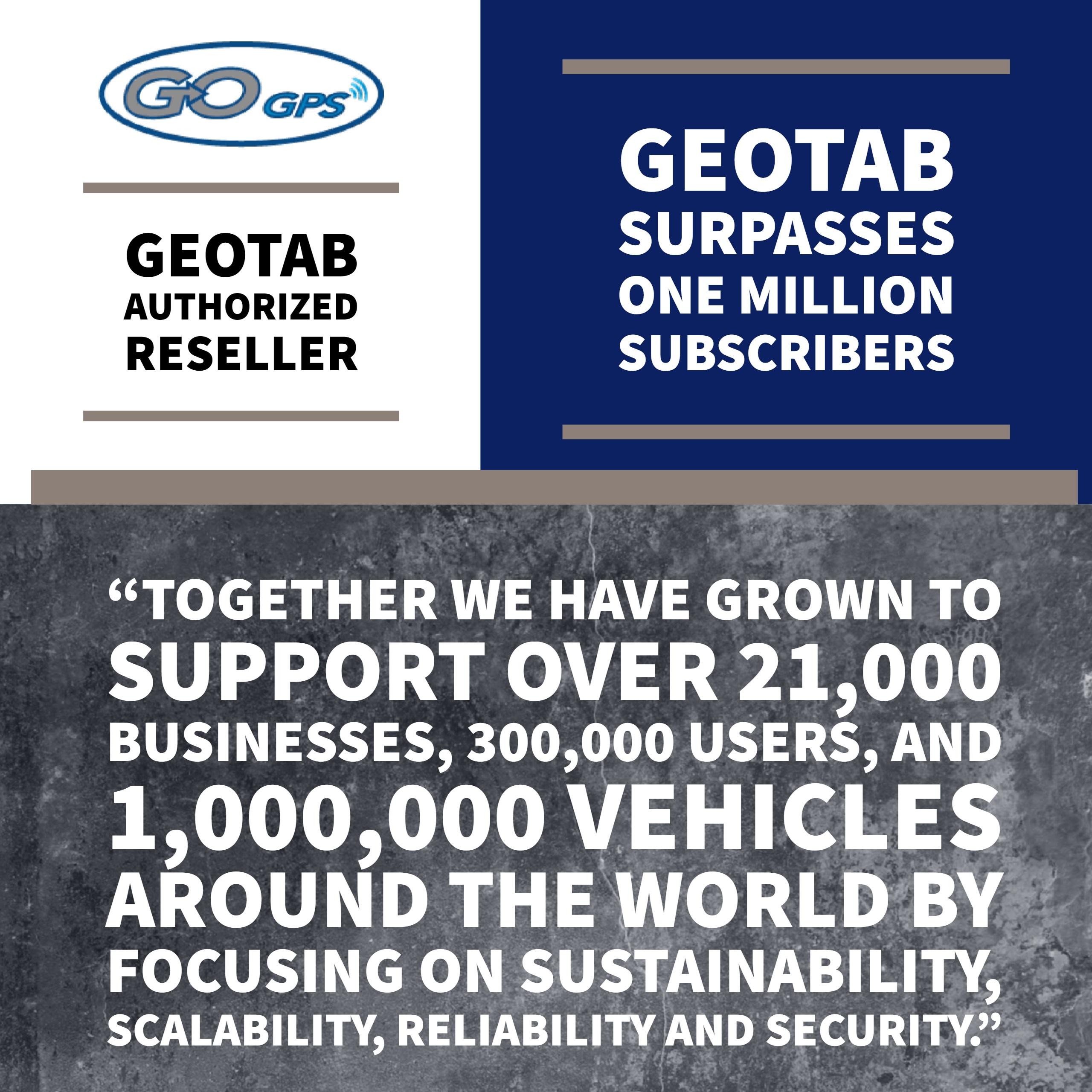 Geotab Surpasses One Million Subscribers