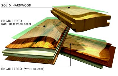HardwoodConstructionProfile