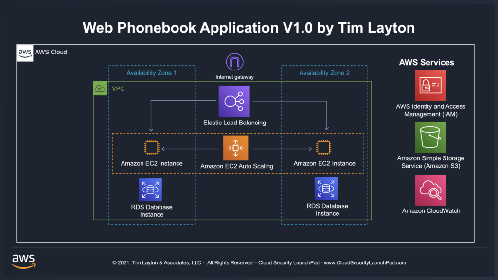 Web Phonebook Application Architecture by Tim Layton @ CloudSecurityLaunchPad.com