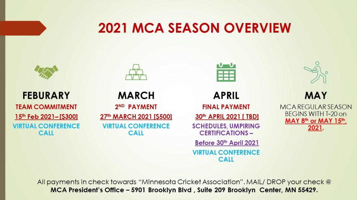 2021 MCA Season Overview