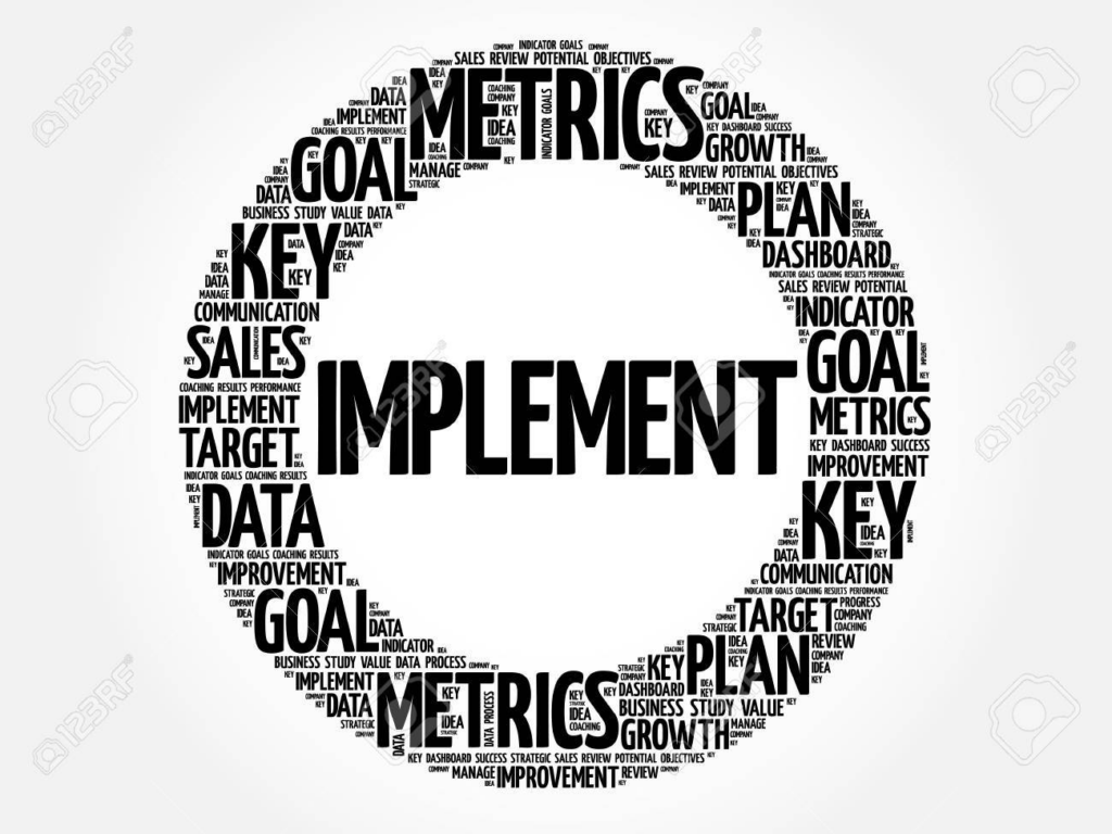 How to Implement Project Management Software