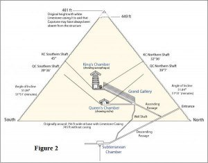 Great Pyramid schematics