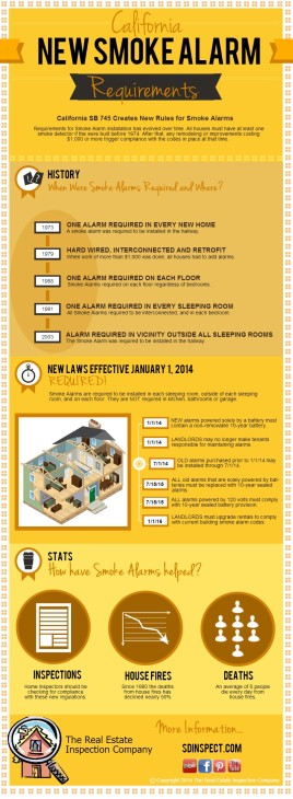 Smoke Alarm Requirements