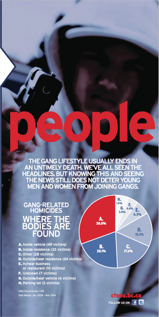 people-graphic