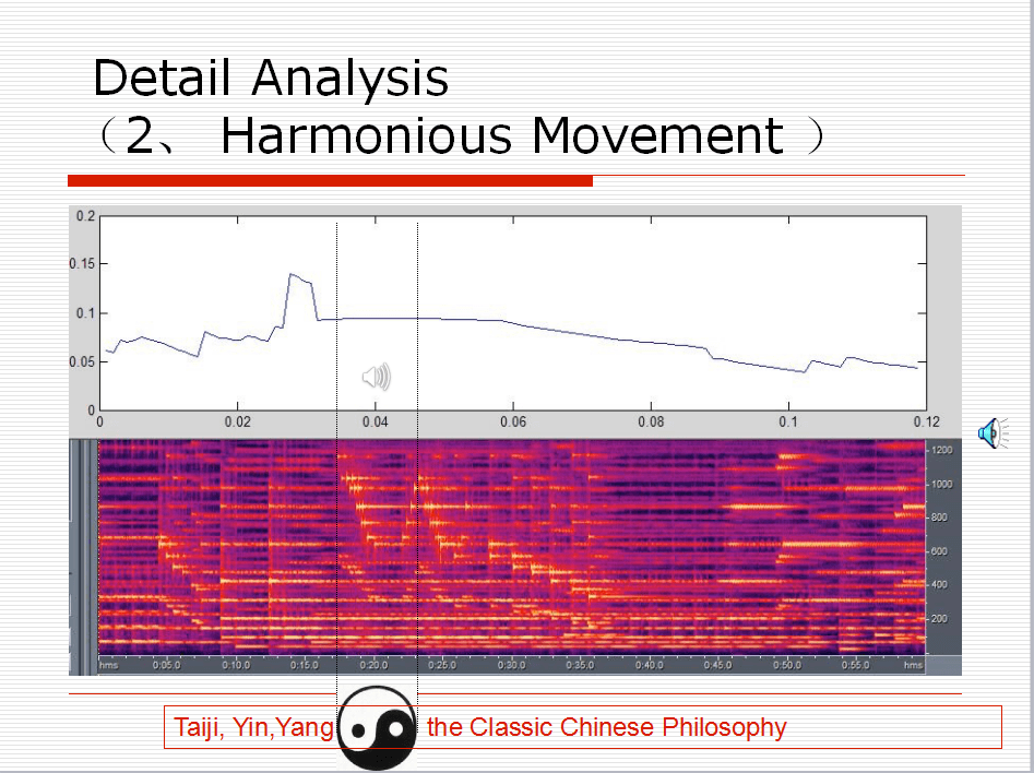 PPT31Visualizing Analysis of Therapeutic Music Heavenly Tone 31