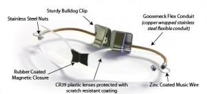 Flex Spex Reading Glasses diagram