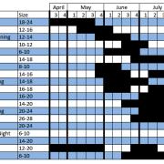 Grand River Hatch Chart