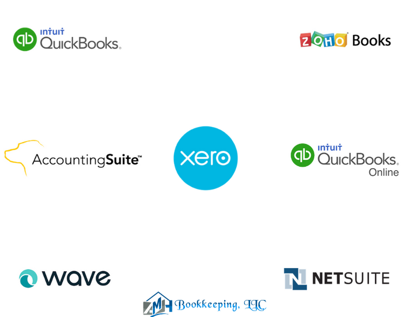 Small Business & Bookkeeping – Choosing Software
