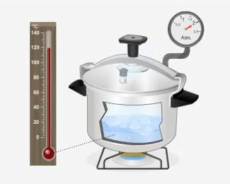 steam, heat and pressure