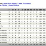 400hitter Statistics Engine for Baseball