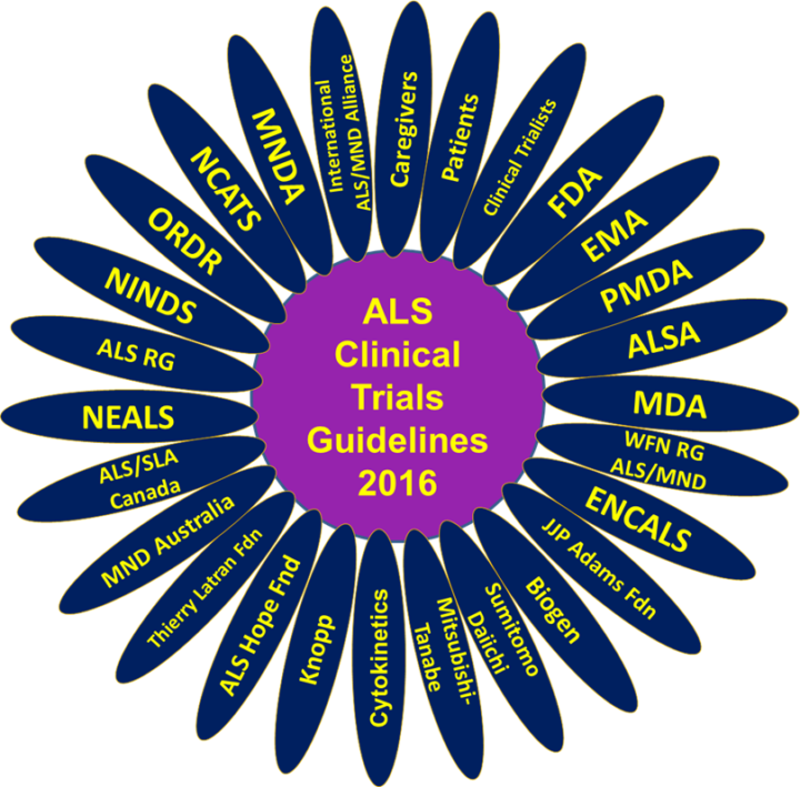 ALS Clinical Trials Guidelines logo
