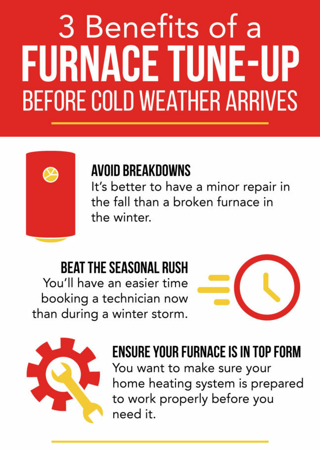 Winter is coming — HAVE YOU SCHEDULED FURNACE MAINTENANCE YET?