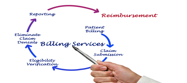 Medical billing blog