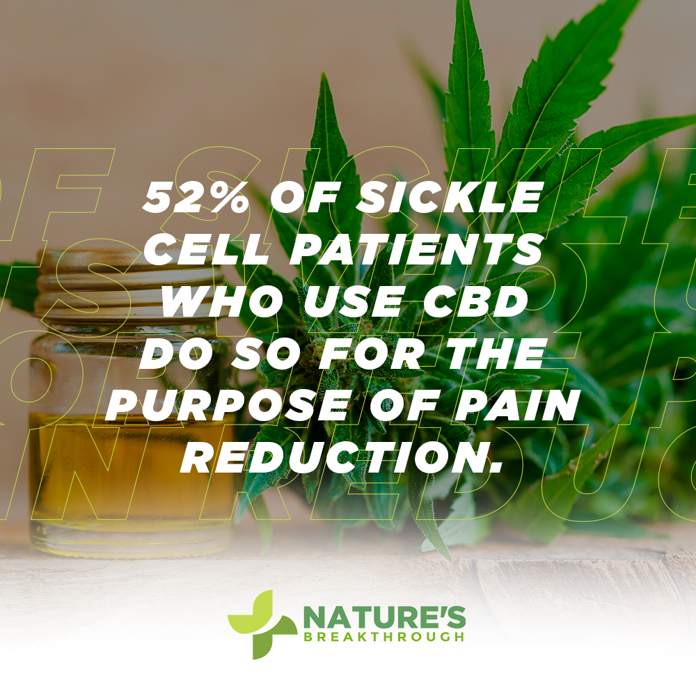 Cannabinoids & Sickle Cell Anemia
